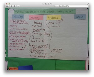 Making Students%27 Thinking Visible KLEWS